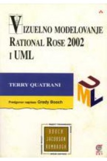 Vizuelno modelovanje: Rational Rose 2002 i UML